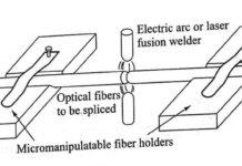 Single Mode Fiber Connectors