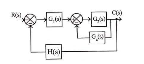 Linear System Design