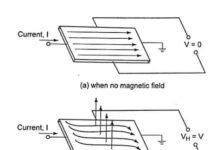 How Do Hall Effect Sensor Work