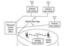 Radio over fiber
