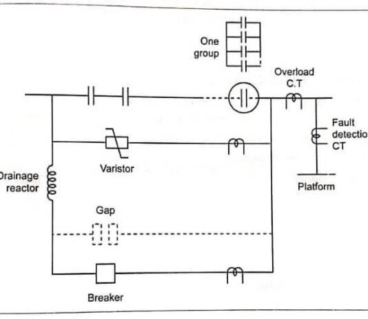Series Capacitor