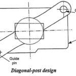 Diagonal Post Design