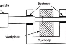 Types of Jig