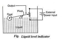Measuring Instruments - Liquid level indicator