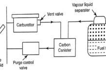 Evaporative Emission Control System Leak