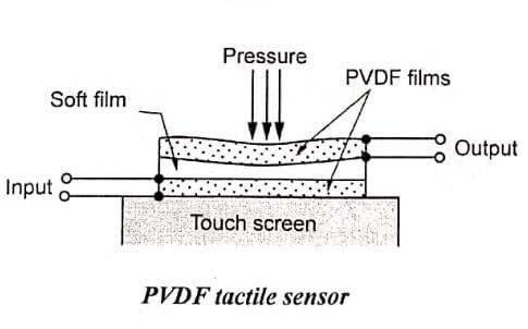 PVDF tactile sensor