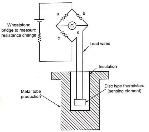 Electrical Thermal Resistance