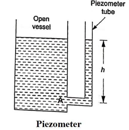 Piezometer