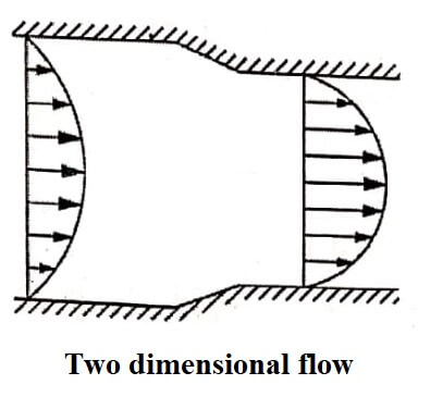 Two dimensional flow