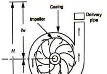 Components of a centrifugal pump