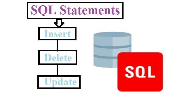Insert, Delete, and Update Statements in SQL
