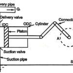 Reciprocating pump
